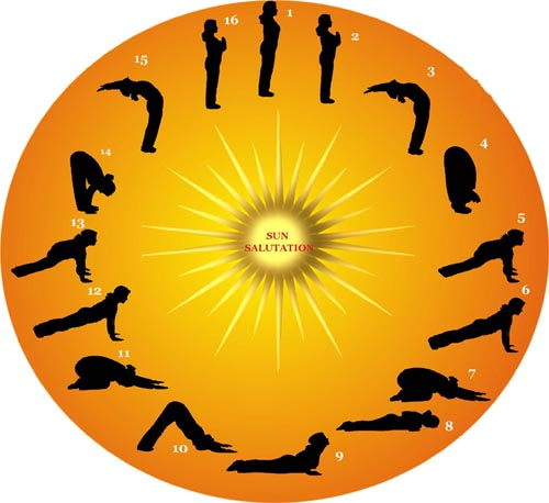 Surya-Namaskar-12-Steps-to-Absolute-Fitness